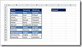 """Excel 2010: Fertige Tabelle mit Hervorhebung für Abteilung """"Verkauf"""""""