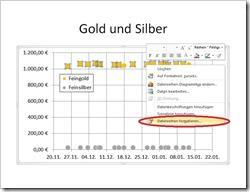 "Kontextmenü ""Datenreihen formatieren …""."